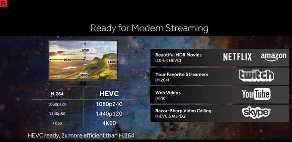amd rx 460 streaming