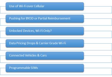 Wireless Data Cost Impacts