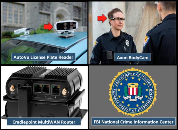 Cradlepoint, Taser, Bodycam, SkilledAnalysts, AutoVu, Axon, FBI, NCIC