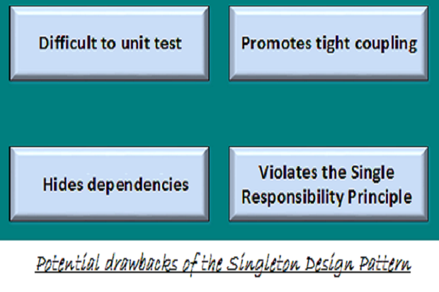Drawbacks of the Singleton design pattern
