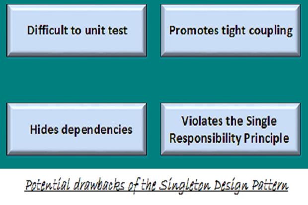 Design Patterns That I Often Avoid Singleton Infoworld