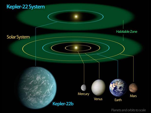 habitable planets 6