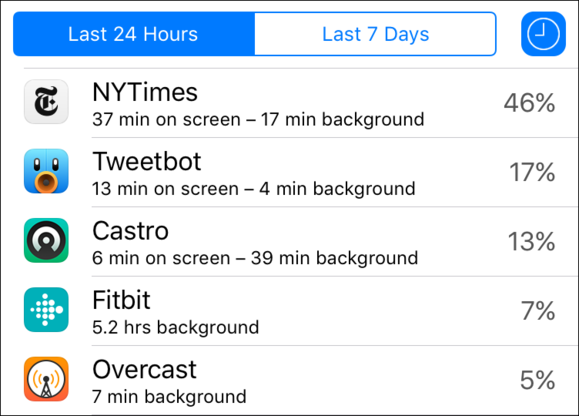 mac911 settings battery usage