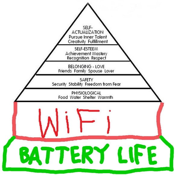 maslow 2014 revised