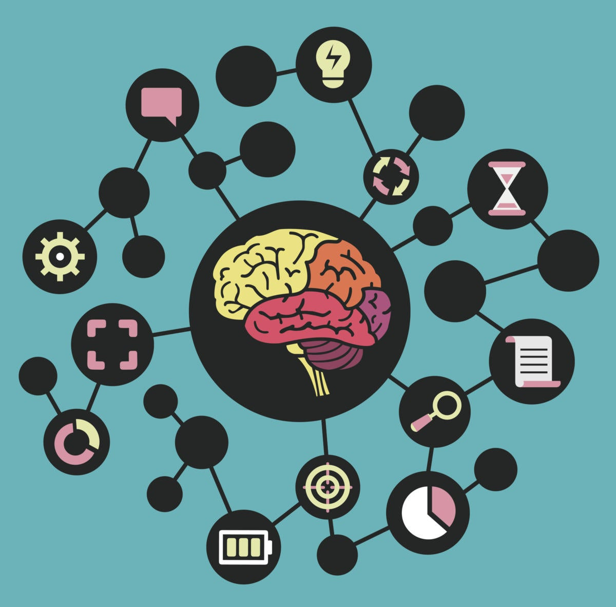 mind mapping graphic