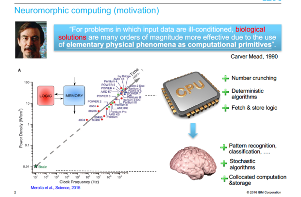 artificial neurons phase change memory