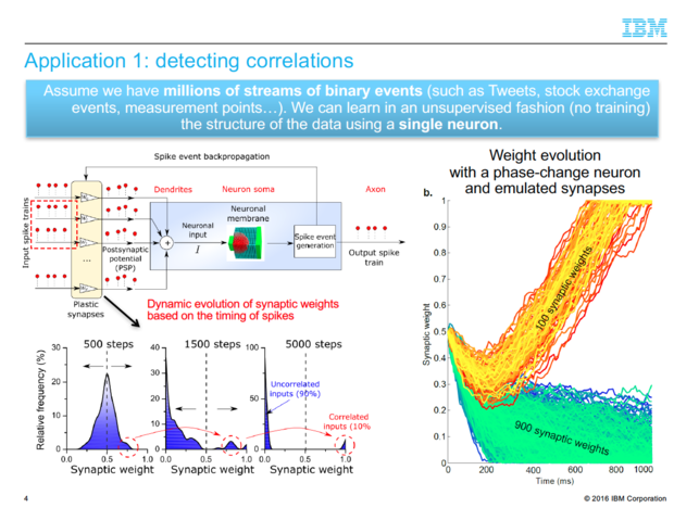 Phase change memory IBM research