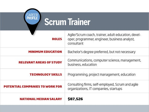 scrum trainer job stats