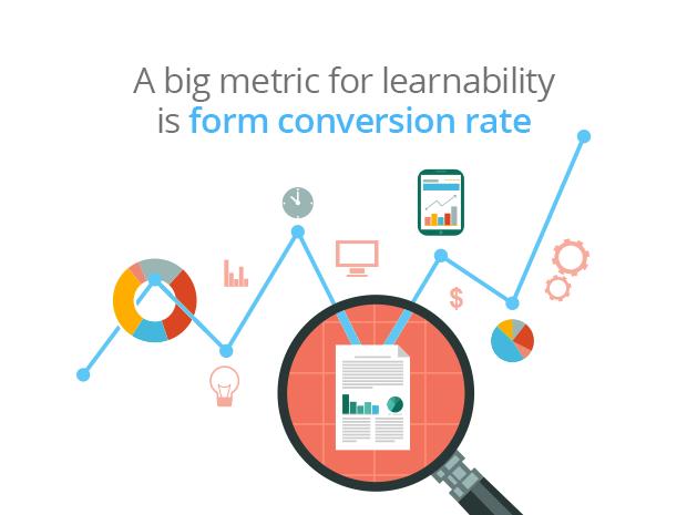 website learnability slide6