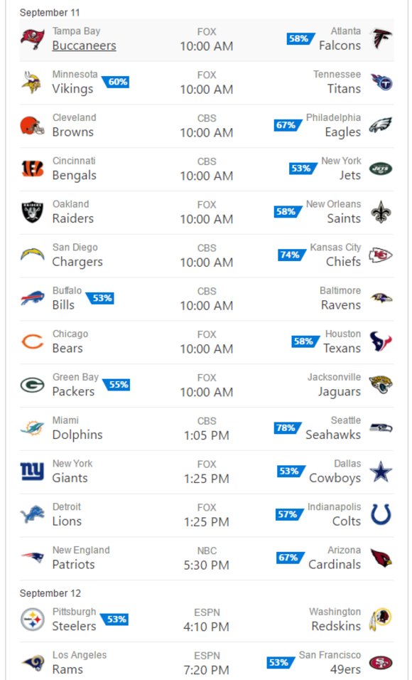 bing predicts nfl week 1