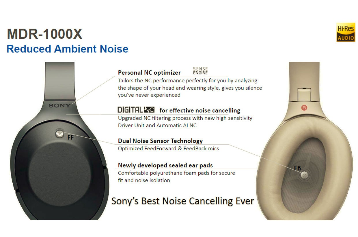 Sony Has Bose And Its Quiet Comfort Headphones In Sights Techhive Car Stereo Besides Wiring Harness Diagram As Well Mdr 1000x Dual Mics