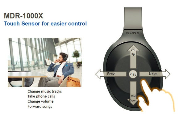 MDR-1000X touch controls