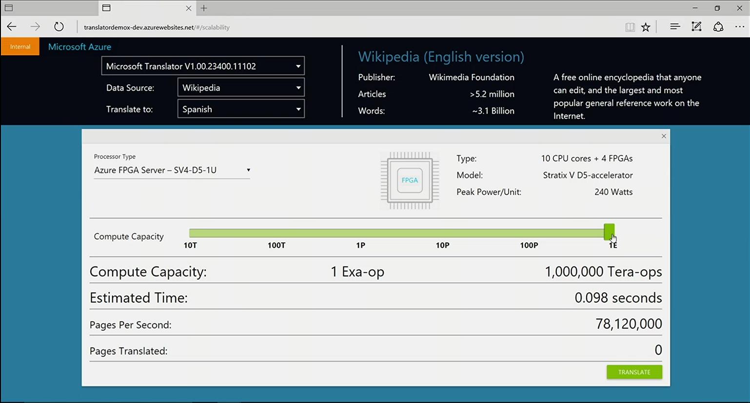 Microsoft demonstrates an FPGA-powered supercomputer | PCWorld