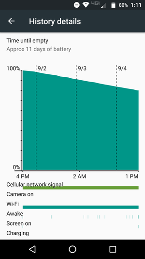 moto z play battery