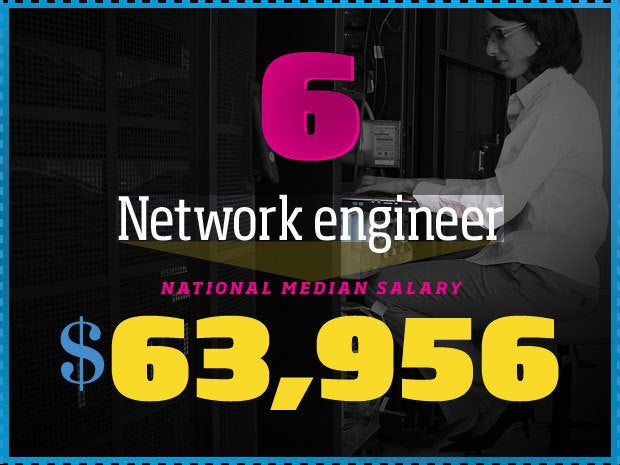 6. Network engineer