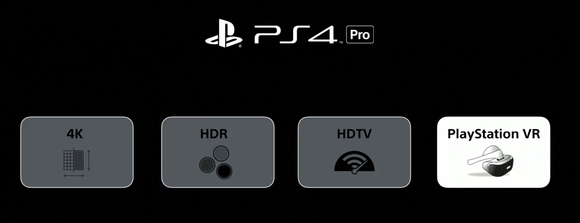 ps4 pro support