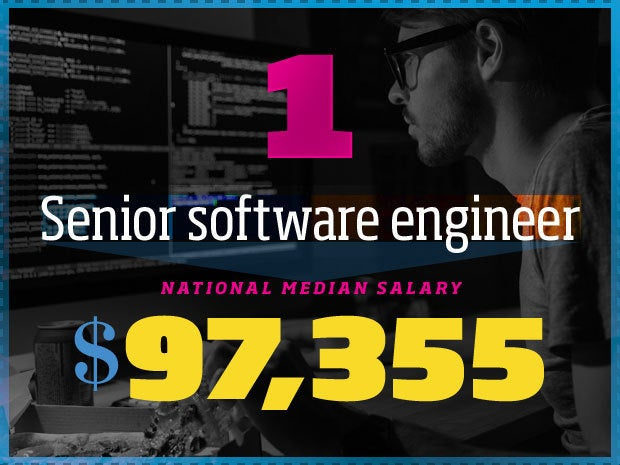 1. Senior software engineer