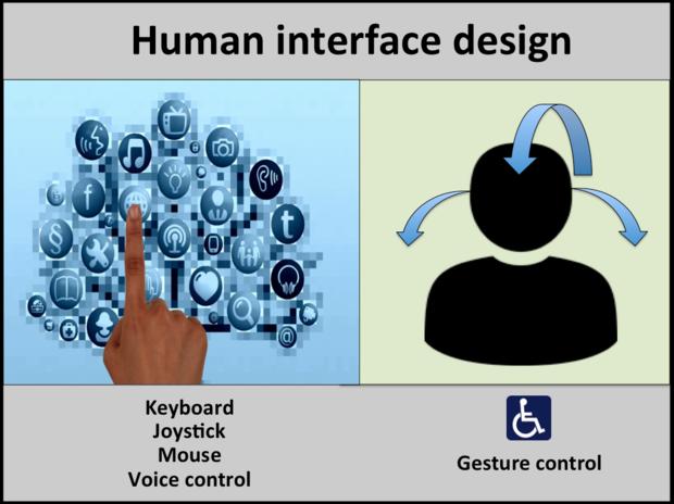 quadriplegia, user interface, disabled, SkilledAnalysts