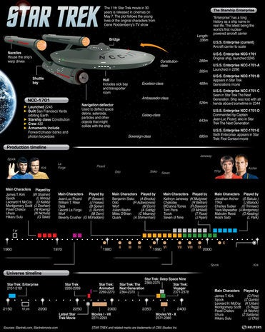 star trek 50th anniversary 19