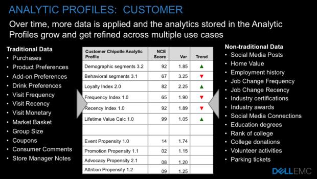 analytic profiles 2