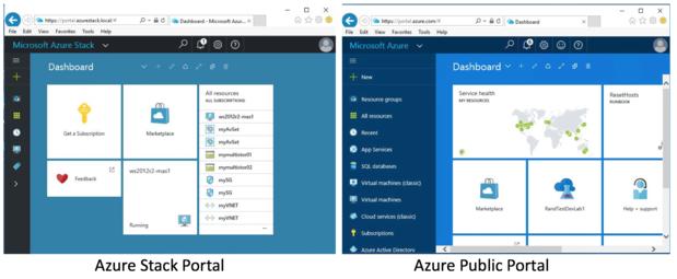 azure portal comparison