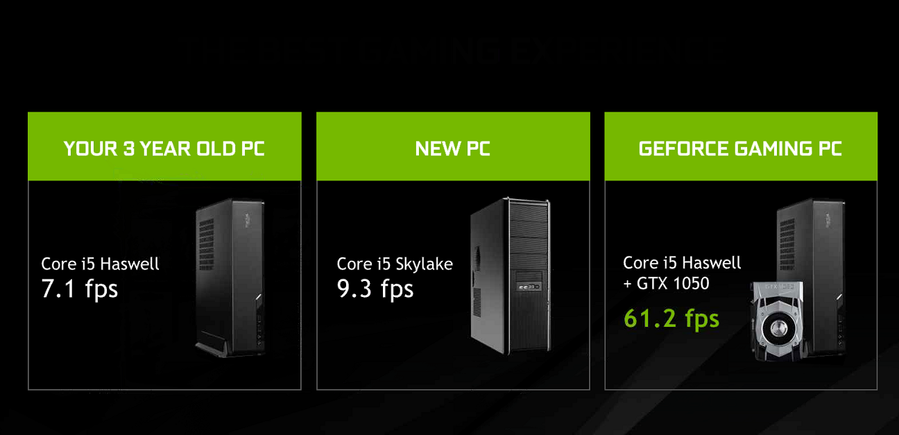 Nvidia's GeForce GTX 1050 and GTX 1050 Ti can give prebuilt