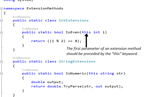 How to work with extension methods in C# | InfoWorld