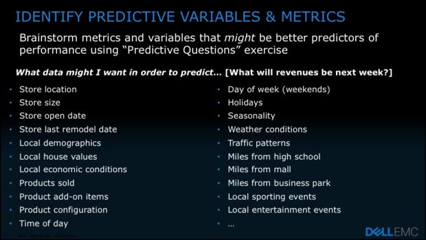 identify predictive