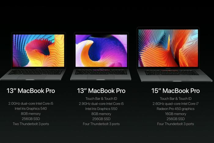 macbook pro lineup new
