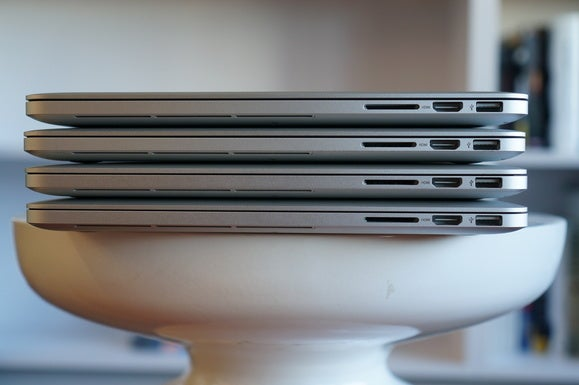 macbook pro ports right