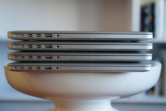 macbookpro ports left