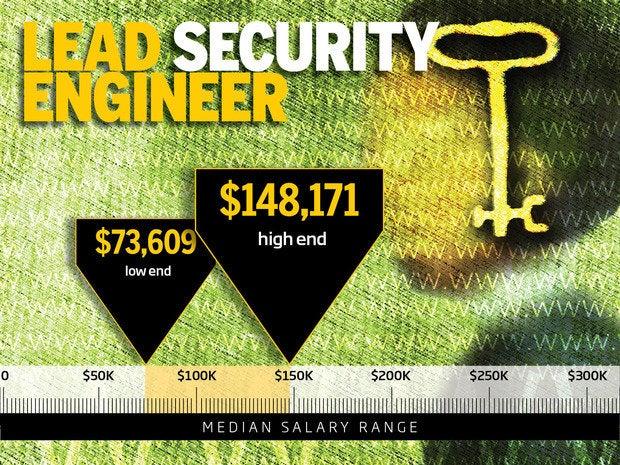 8. Lead security engineer