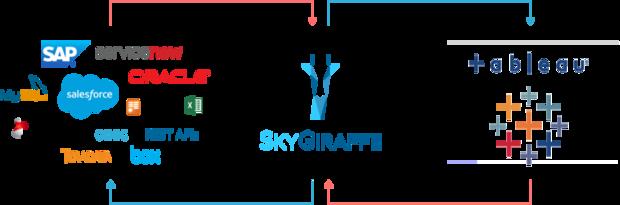 tableau skygiraffe diagram