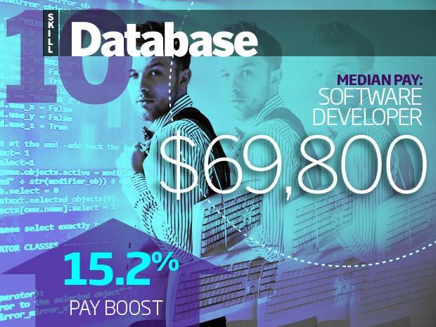 10 database