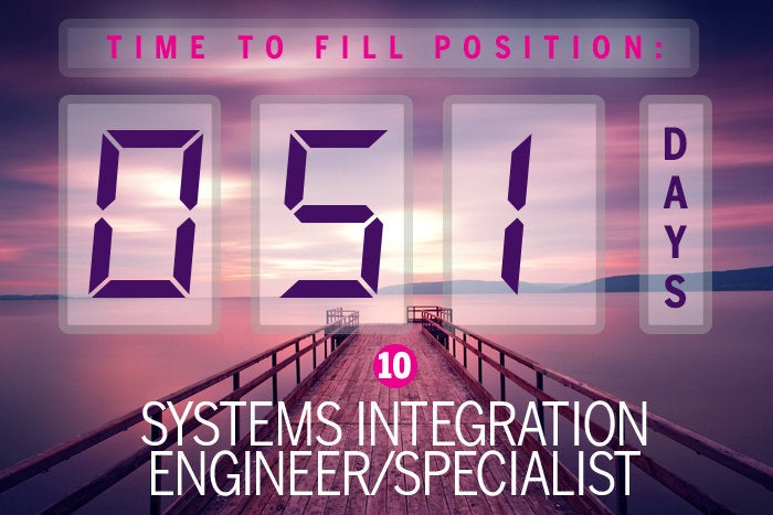 10 systems integration engineer