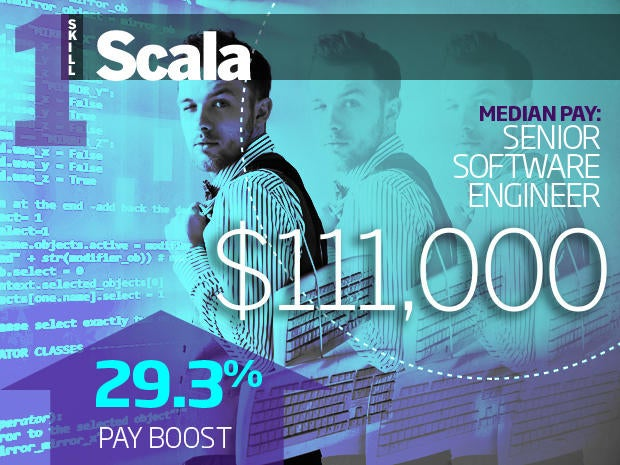 Tech skills that will boost your salary
