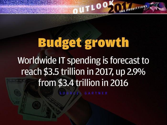 2017 predictions 3