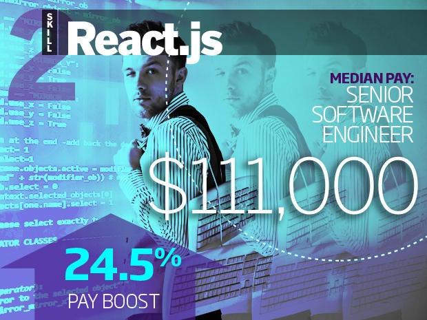 2 react.js