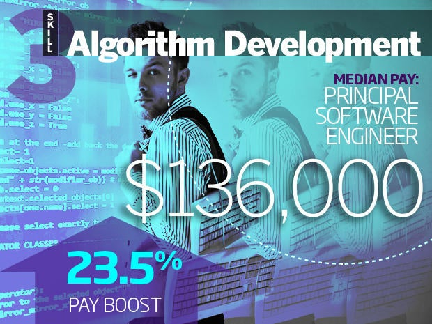 3 algorithm development