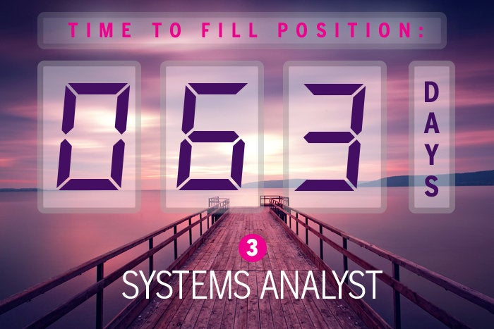 3 systems analyst