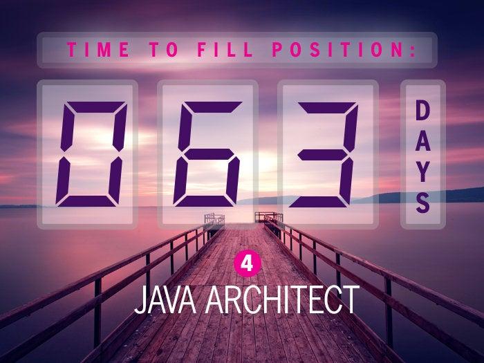 4. Java architect