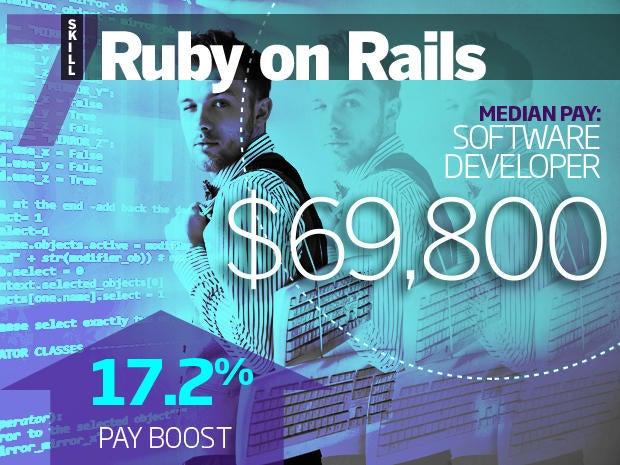 7 ruby on rails