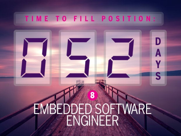 8. Embedded Software engineer