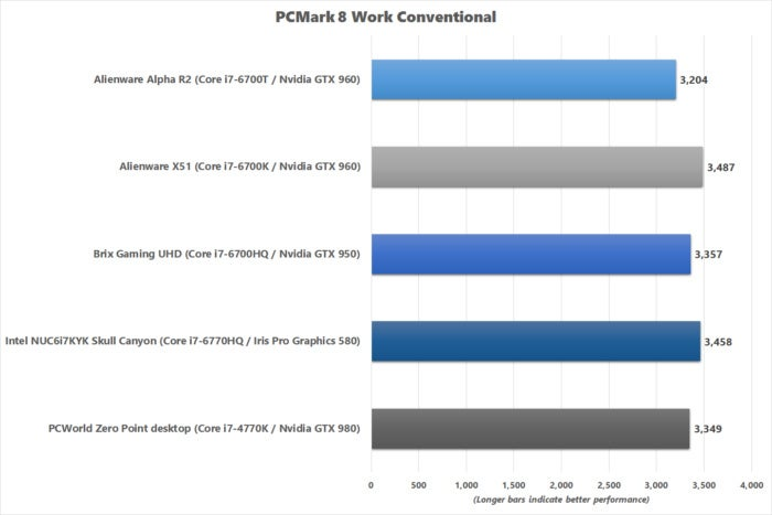 brix gaming uhd pcmark 8 work conventional v2
