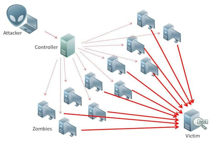 NTP fixes denial-of-service flaws | InfoWorld