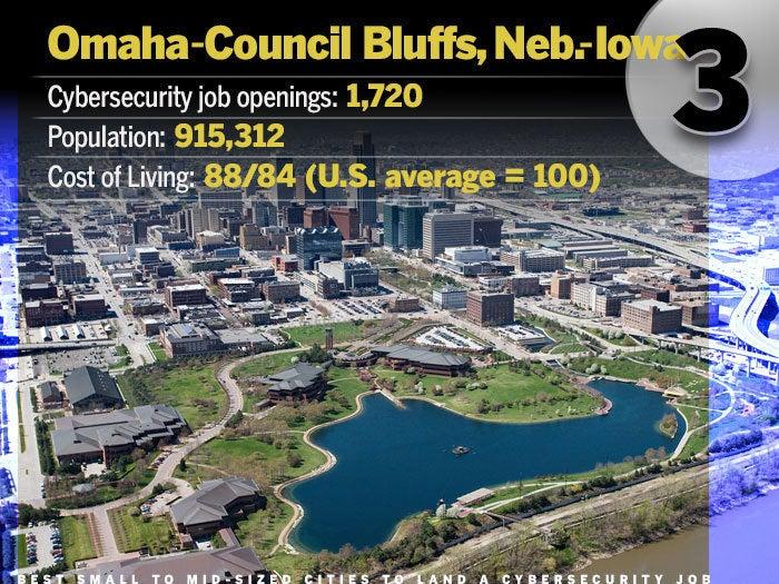Omaha-Council Bluffs, Neb.-Iowa