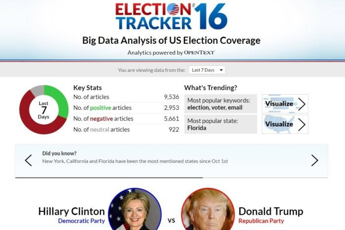 election sites election tracker nov 2016