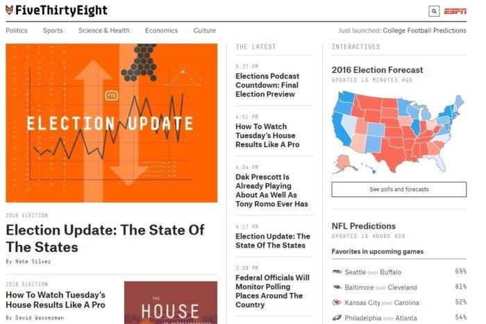 election sites fivethirtyeight nov 2016