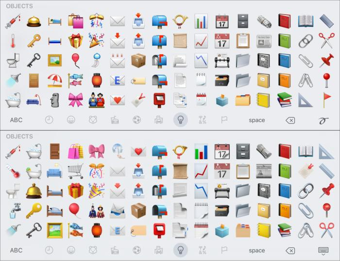emoji compare objects2