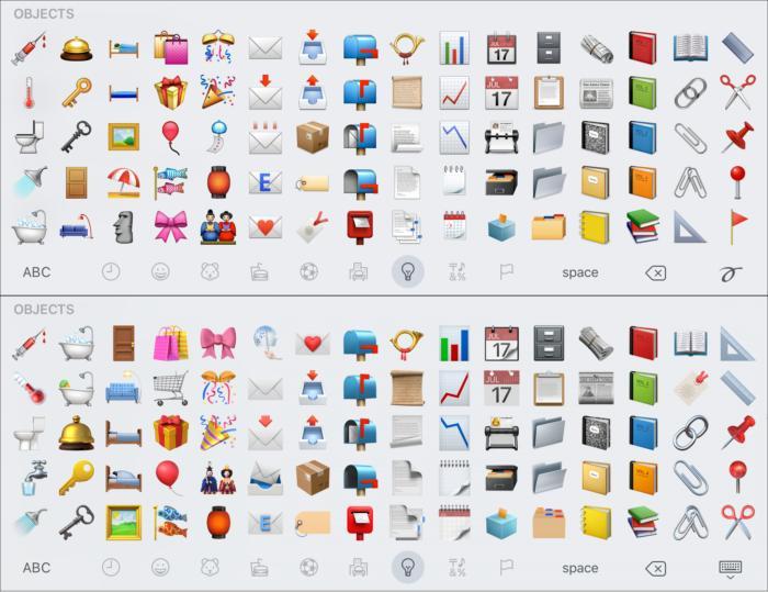 emoji compare objects2